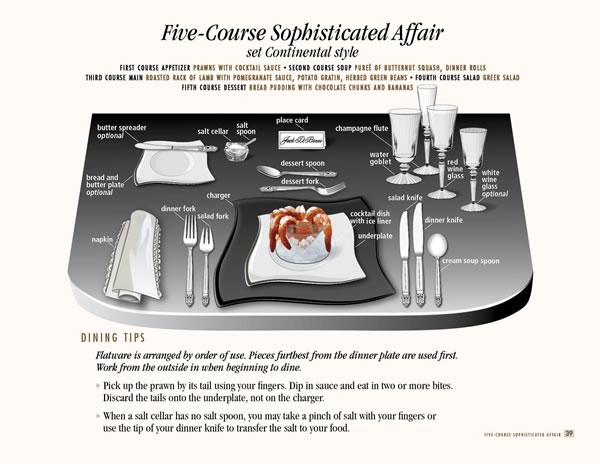Five-Course Continental Place Setting -p39