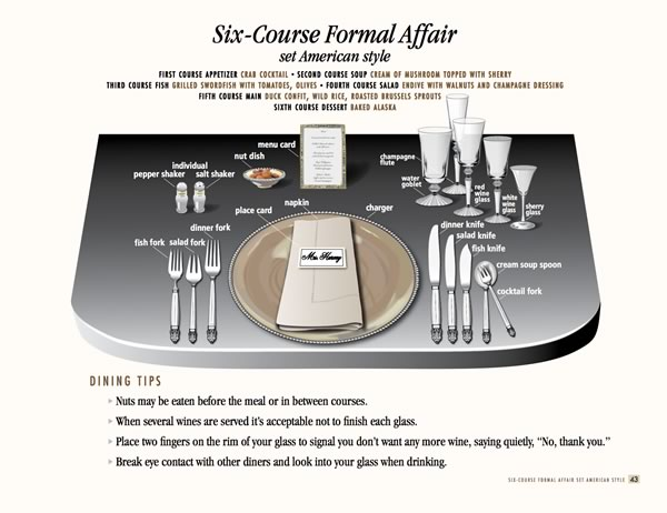 Six-Course American Place Setting -p43